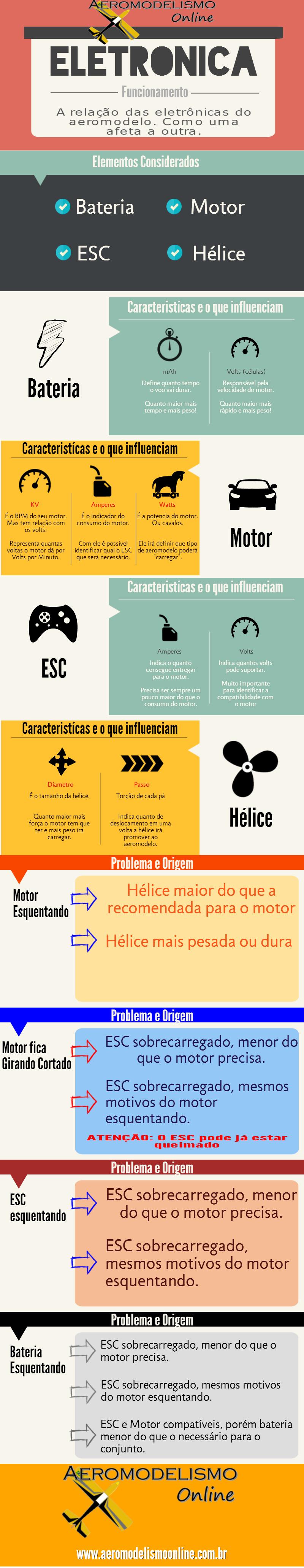 Eletronicos-Aeromodelo